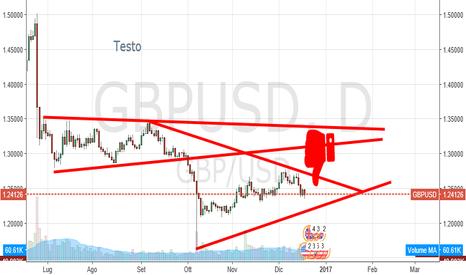 GBPUSD: GBPUSD_D1_ sell_stoplos 1.24468_takprofit1.23340