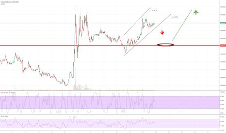 XPMBTC: Primecoin \ Bitcoin