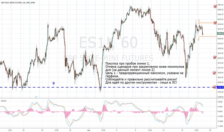 ES1!: S&P 500 Сетап в лонг.
