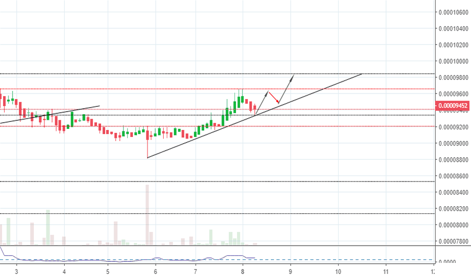 ENGBTC: ENG & BTC