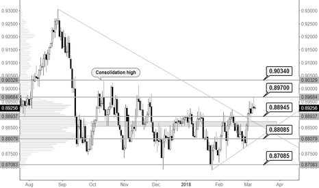 EURGBP: ECB Preview
