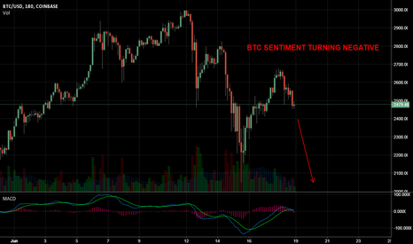 BTCUSD: BTC/USD BEARISH THREAT CONTINUES FOR NOW