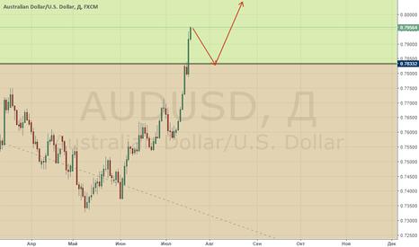 AUDUSD: Готовимся к покупкам AUD/USD!