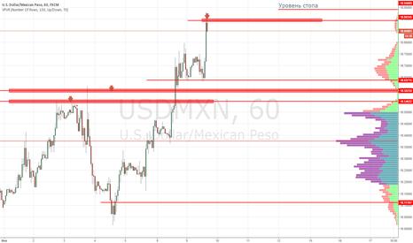 USDMXN: USDMXN продажа 18.90