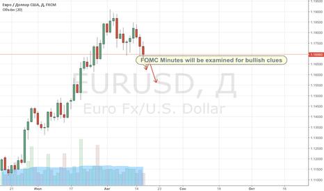 EURUSD: Молчание Драги затягивается, оптимизм по евро заметно спадает.