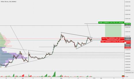 TRXBTC: TRONX - Buy Opportunity - 34% ROI - Risk/Reward 6:1
