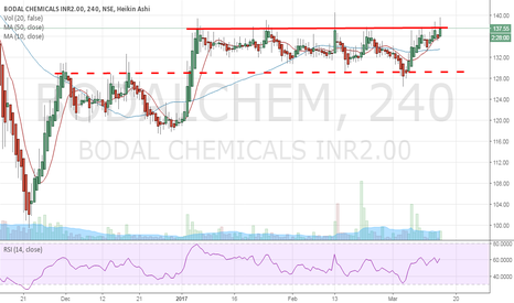BODALCHEM: Will it break 136-137 today