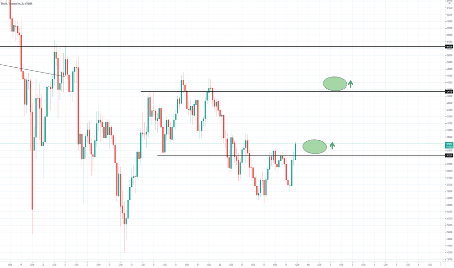btc jpy tradingview bitcoin txindex