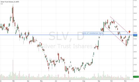 SLV: SLV