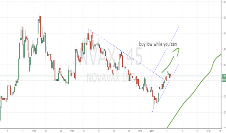 NVAX: time to go long on auto pilot