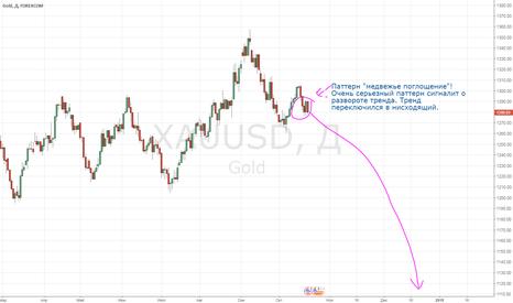 XAUUSD: Предстоит обвал золота