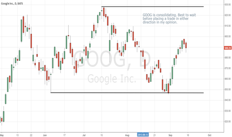 GOOG: no GOOG Friday the 13th trade for me