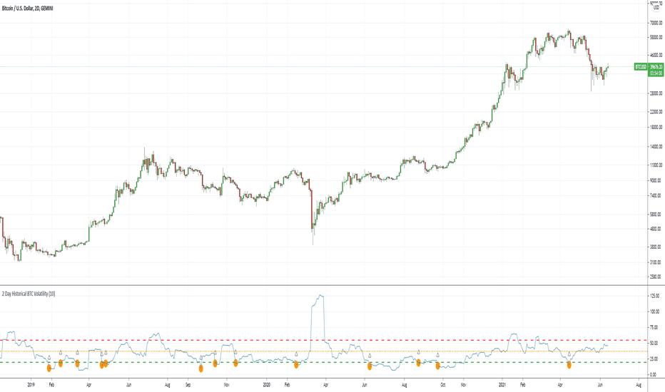 bitcoin gavybos limitas)