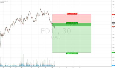 ED1!: ED Short