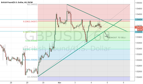 GBPUSD: GBPUSD LIKES SELL CHANCE!