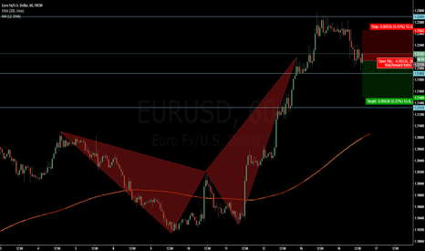 EURUSD: Harmonic Crab pattern. Sell Stop waiting to be executed.