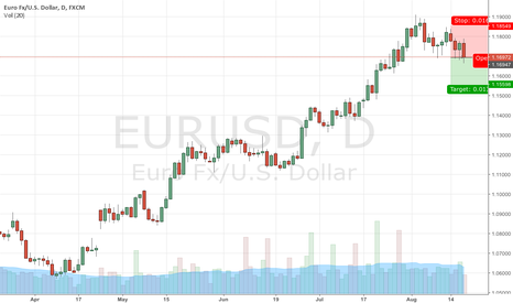 EURUSD: Draghi wants weak Euro? Lets' do it