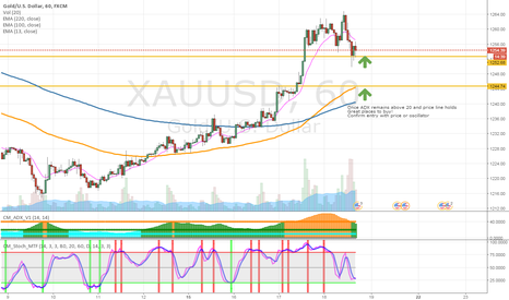 XAUUSD: Gold-Buy- A beauty!