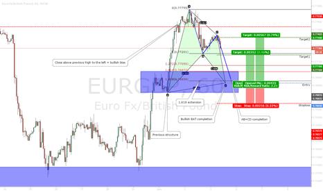EURGBP: EURGBP Long opportunity