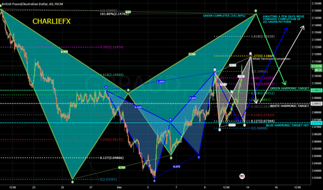 GBPAUD: 3 in One! Patterns - A Few Good Opportunities, One For Next Week
