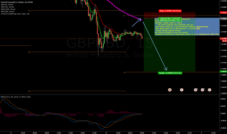 GBPUSD: Lost on the Bulls and Rode on the Bears
