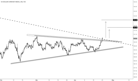 DXY: US Dollar in a position of strength - relief rally coming