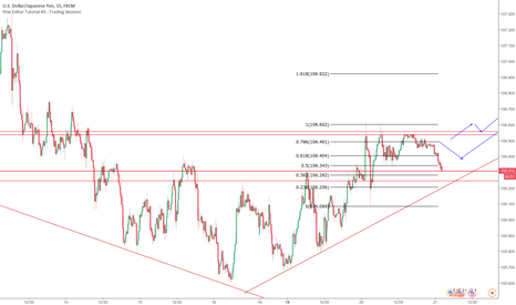 USDJPY: Denuevo euro yen