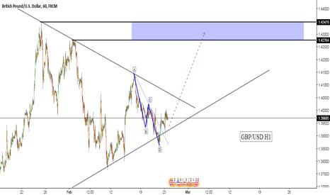 GBPUSD: #GBP/USD Compras
