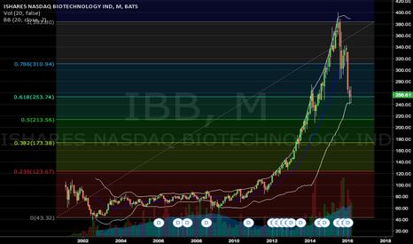 IBB: Drugs are bad, mmmmkay
