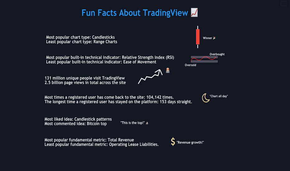 Bitcoin tradingview. Bitcoin Pinigų Sv Tradingview - Bitcoin fx