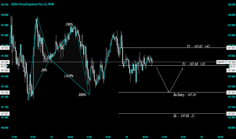 GBPJPY: Bat > Type II > Waiting for Re-Entry @ 147.24
