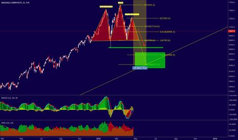 IXIC: NASDAQ - The major fall is getting closer