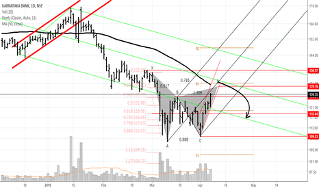 KTKBANK: accumulation opportunities on the banking gem