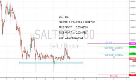 SALTBTC: SALT-BTC Esta en un soporte de cual esta queriendo rebotar