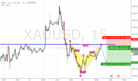 XAUUSD: Bat Pattern on Gold