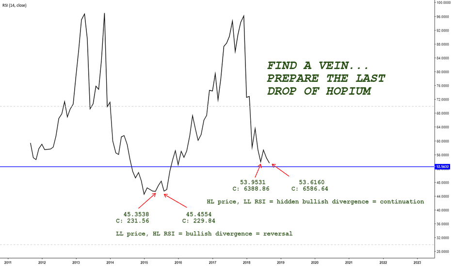 BLX: Find a vein... for our last injection of hopium