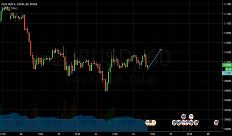 EURUSD: POWER of SUPPORT line