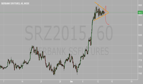 SRZ2015: треугольник в фСБЕР