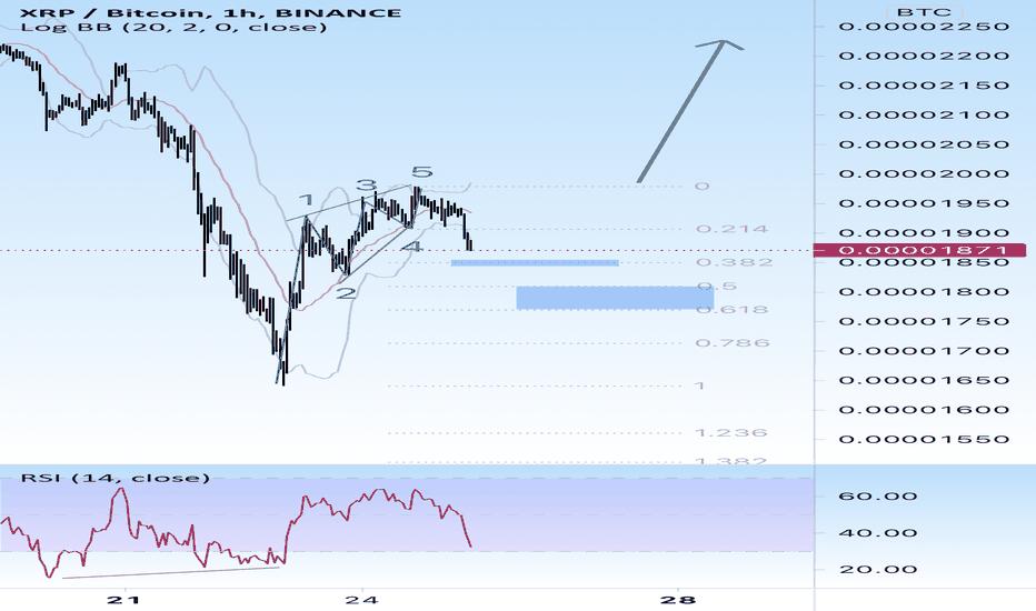 xrp btc chart tradingview