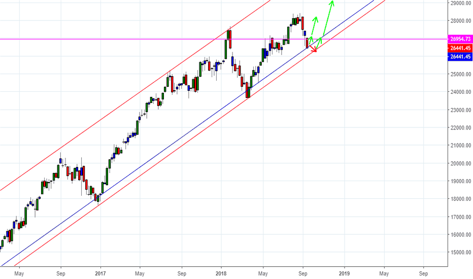 BANKNIFTY: BANK NIFTY FINDING CHANNEL SUPPORT