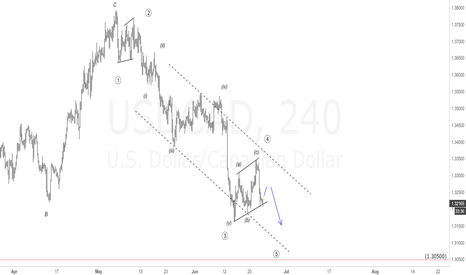 USDCAD: $USD vs $CAD 4H Chart.Simple 5-wave count | #USDCAD #forex #oil