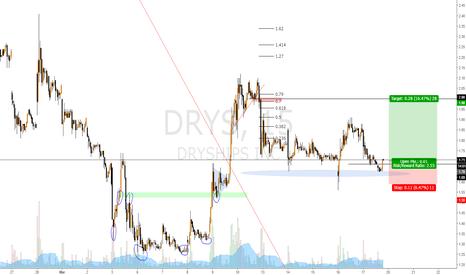 DRYS: DRYS