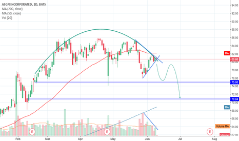 ASGN: Pennant and rounding
