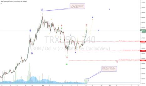 TRXUSD: T R O N (TRXUSD) buy!