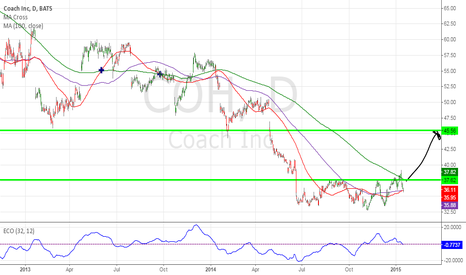 COH: COH - Coach about to break trend.