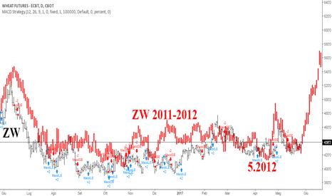 ZW1!: Frattale Grano 2011-2012