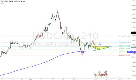 USDCAD: USDCAD MAYBE RETURN UP TO %764
