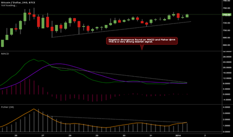 BTCUSD: Cautiously Bear