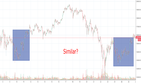 BTCUSD: Similar BTC chart