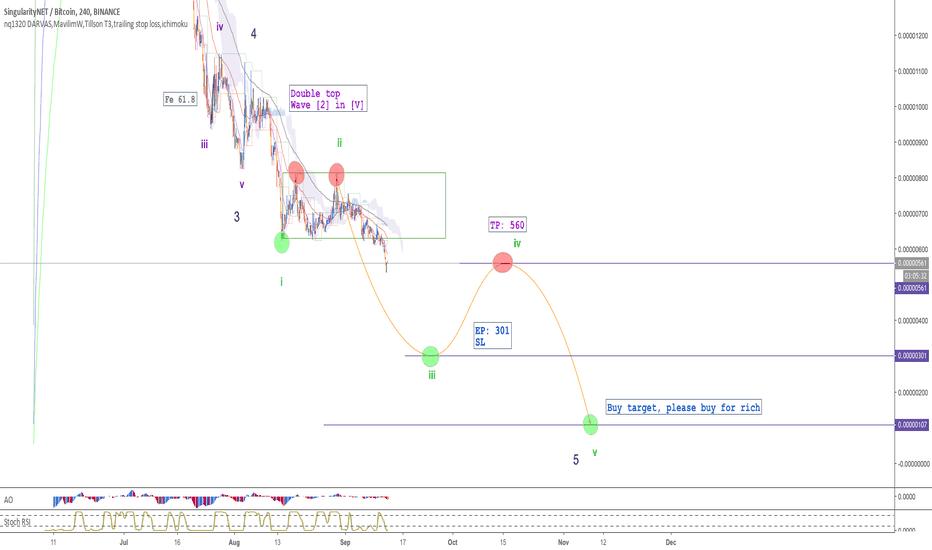 AGIBTC: AGI - Wave [5] and bottom